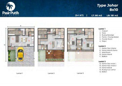 Tipe Unit Villa Pasir Putih 10 PIK2 (6)