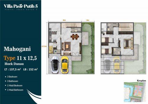 Tipe Unit Villa Pasir Putih 5 – PIK2 (7)